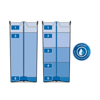 Brita Clean filtrering